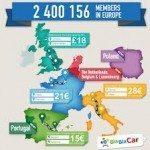 8 150x150 - Vacanze in tempo di crisi: si risparmia su ogni cosa e spopola la condivisione dell'auto: +500% rispetto al 2012