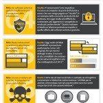 Infografica Norton ISTR 150x150 - L'Internet Security Threat Report di Symantec rivela un aumento del cyber-spionaggio e che gli attacchi verso le piccole imprese sono triplicati