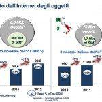 Ricerca Net Consulting Sulleconomia Digitale in Italia ssss 0006 150x150 - L'Internet Security Threat Report di Symantec rivela un aumento del cyber-spionaggio e che gli attacchi verso le piccole imprese sono triplicati