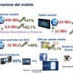Ricerca Net Consulting Sulleconomia Digitale in Italia ssss 0010 150x150 - L'Internet Security Threat Report di Symantec rivela un aumento del cyber-spionaggio e che gli attacchi verso le piccole imprese sono triplicati