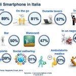 Ricerca Net Consulting Sulleconomia Digitale in Italia ssss 0011 150x150 - L'Internet Security Threat Report di Symantec rivela un aumento del cyber-spionaggio e che gli attacchi verso le piccole imprese sono triplicati