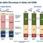 Ricerca Net Consulting Sulleconomia Digitale in Italia ssss 0017 150x150 - L'Internet Security Threat Report di Symantec rivela un aumento del cyber-spionaggio e che gli attacchi verso le piccole imprese sono triplicati