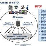 Ricerca Net Consulting Sulleconomia Digitale in Italia ssss 0019 150x150 - L'Internet Security Threat Report di Symantec rivela un aumento del cyber-spionaggio e che gli attacchi verso le piccole imprese sono triplicati