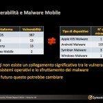 Ricerca Symantec sulla sicurezza delle applicazioni in ambito Mobile e Smartphone esclusiva 0019 150x150 - L'Internet Security Threat Report di Symantec rivela un aumento del cyber-spionaggio e che gli attacchi verso le piccole imprese sono triplicati