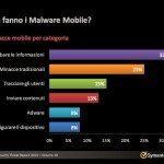 Ricerca Symantec sulla sicurezza delle applicazioni in ambito Mobile e Smartphone esclusiva 0020 150x150 - L'Internet Security Threat Report di Symantec rivela un aumento del cyber-spionaggio e che gli attacchi verso le piccole imprese sono triplicati