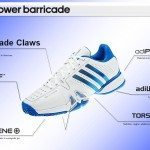le tecnologie della barricade7 la scarpa di djokovic 150x150 - Le migliori scarpe per i tennisti: Barricade 7 di Adidas, la scarpa da tennis di Novak Djokovic