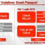 Page 3 150x150 - ANTEPRIMA VODAFONE: navigazione illimitata anche all'estero con Smart Passport E Smart Mini il nuovo smartphone Android a marchio Vodafone a 59 euro