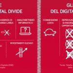 Schermata 2014 04 18 alle 15.57.36 150x150 - Digital Divide: l'infografica di Tooway fotografa la situazione in Italia e in Europa