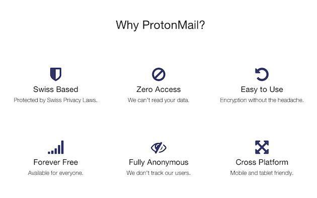 ProtonMail - Il trionfo della privacy con ProtonMail, la posta elettronica a prova di NSA