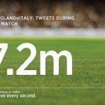 Total 150x150 - #CoppaDelMondo i consigli per seguire i risultati dei Mondiali di Calcio con Twitter in tempo reale