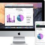 mac and ios handoff mac ios 150x150 - Apple presenta OS X Yosemite: Completamente nuovo, completamente Mac