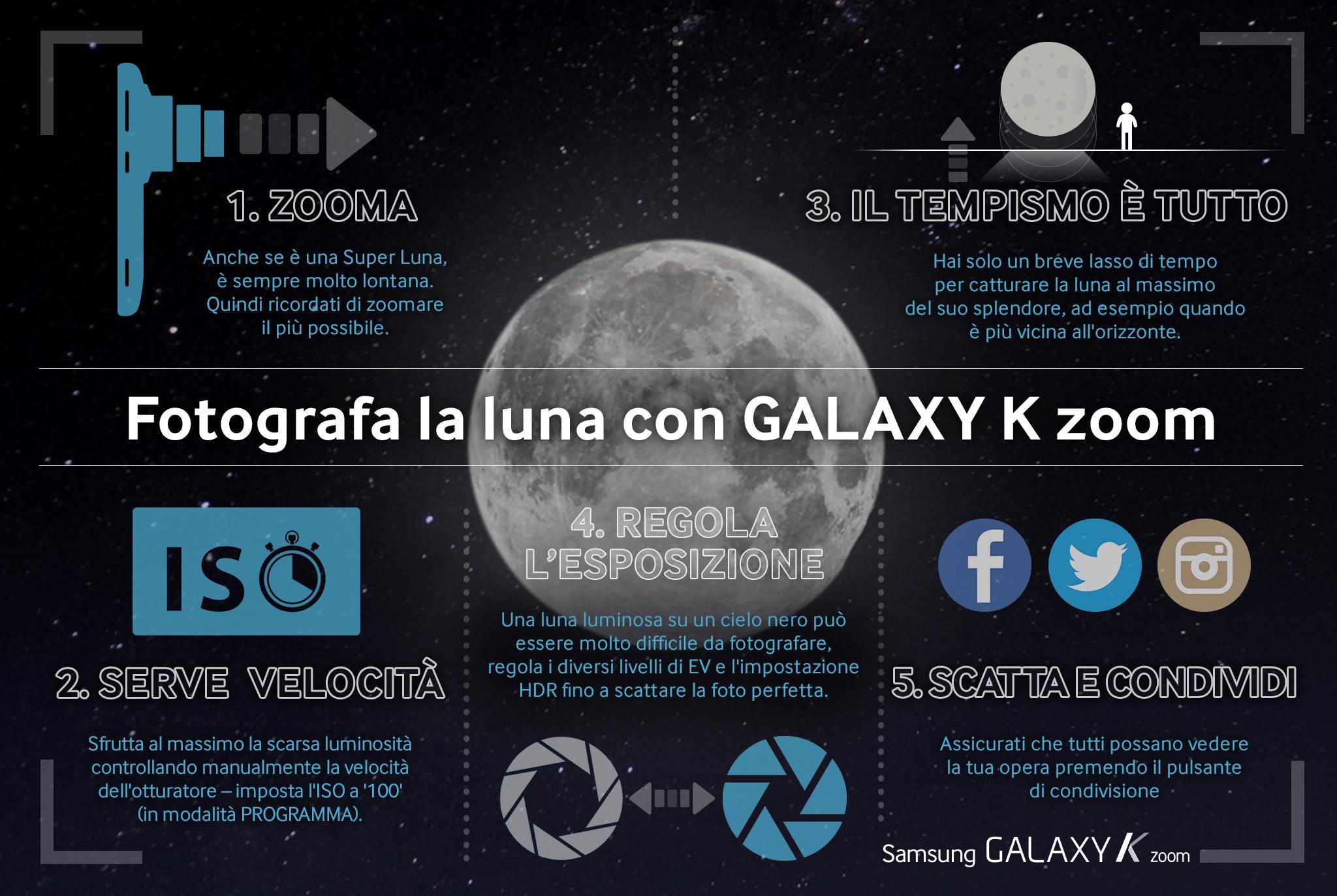 Galaxy K Zoom Supermoon infographic - Guardare la super luna e fotografare al meglio con Samsung Galaxy K Zoom