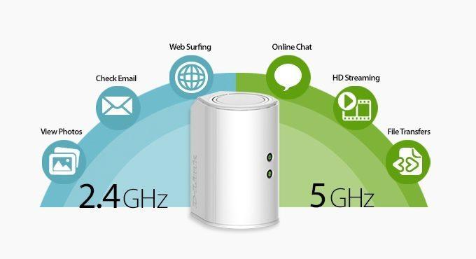 D-Link DIR-818LW, il nuovo router Wireless AC che unisce design e prestazioni