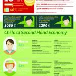 SECOND HAND ECONOMY  SUBITO.IT DOXA versione web 150x150 - Guadagnare soldi vendendo usato la ricerca Doxa - Subito.it