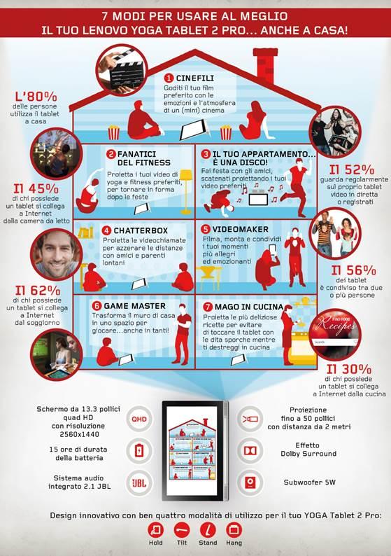 Come si usa un tablet lo svela una infografica Lenovo - Come si usa un tablet: lo svela una infografica Lenovo