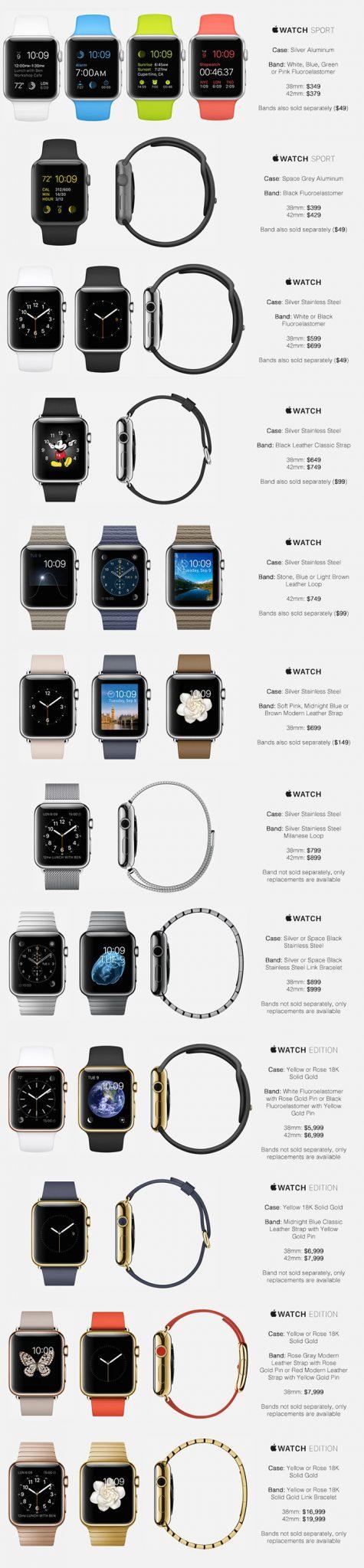 I prezzi Apple Watch da 349 a 9999 dollari  - Tutti i prezzi Apple Watch da 349 a 19999 dollari [RUMORS]