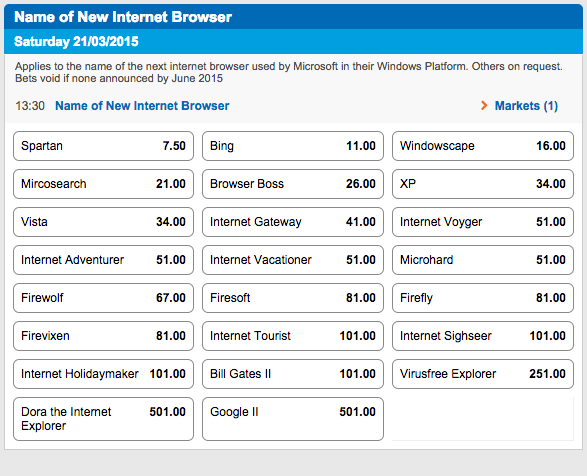 internet explorer nuovo nome, le quote