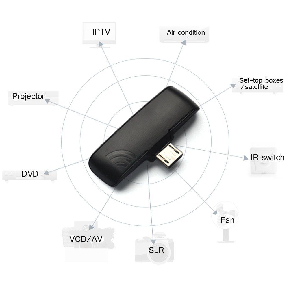 IR USB FUNZIONI - Come usare il telefono come telecomando