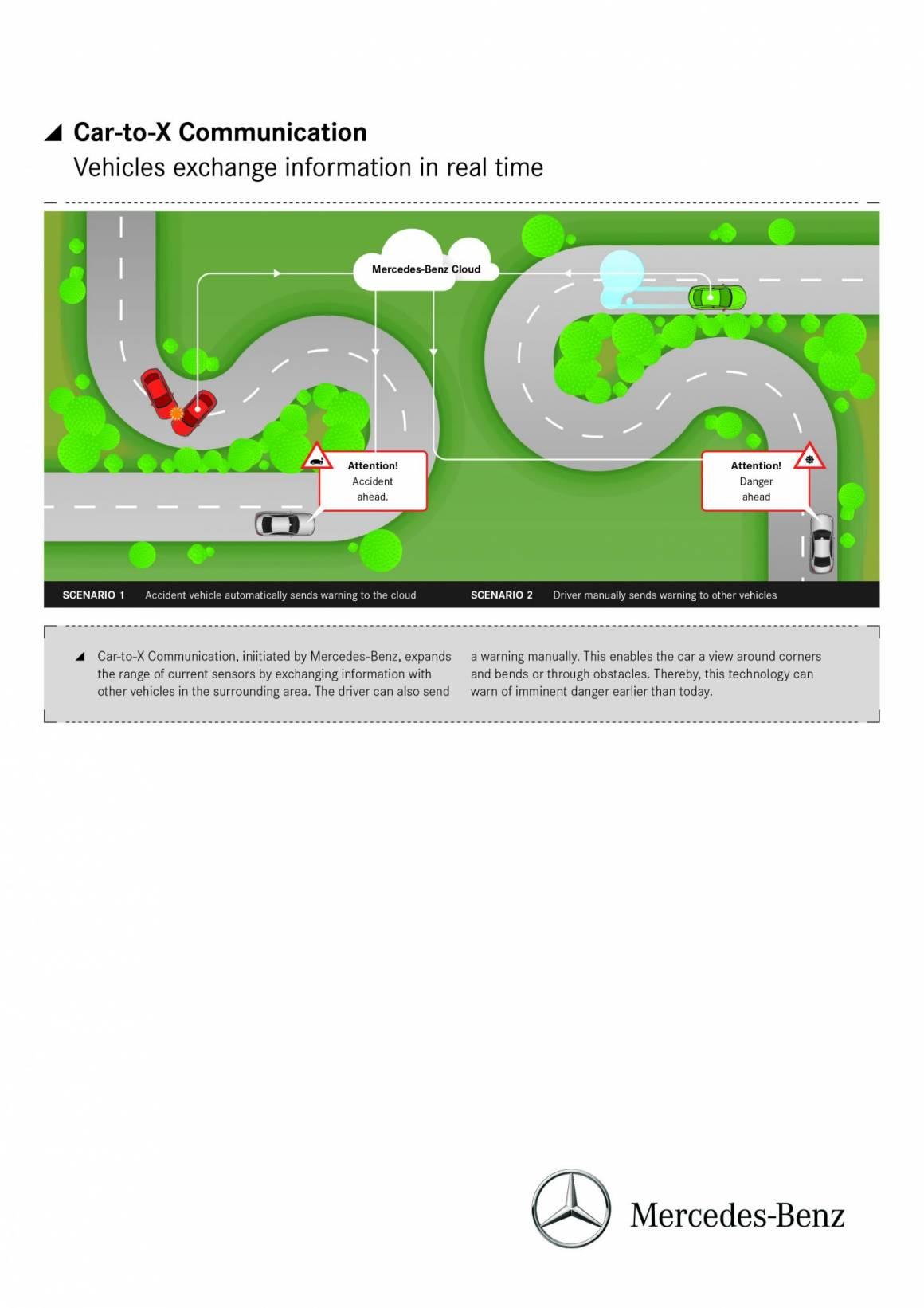 Mercedes Benz Intelligent Drive 12 1160x1641 - Verso una guida autonoma e senza incidenti con la Classe E di Mercedes-Benz