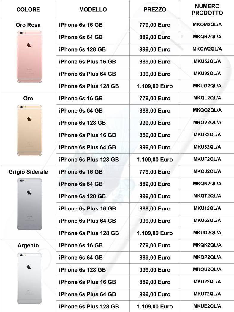 Prezzi iPhone 6s e 6s Plus