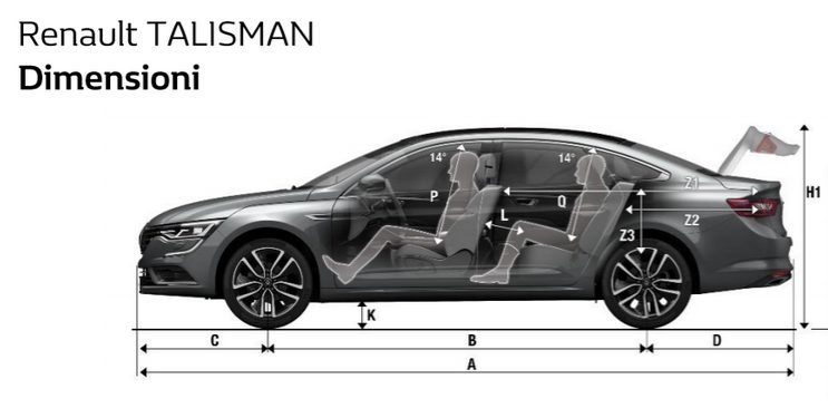 Schermata 2015 11 18 alle 15.38.38 - Renault presenta la nuova berlina Talisman