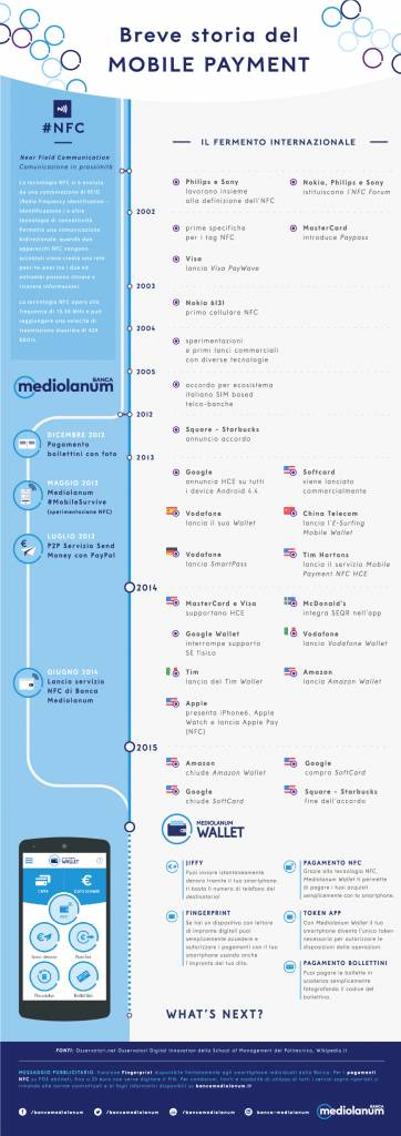 940px mediolanum desktop 362x1024 - Banca Mediolanum presenta Mobile Wallet