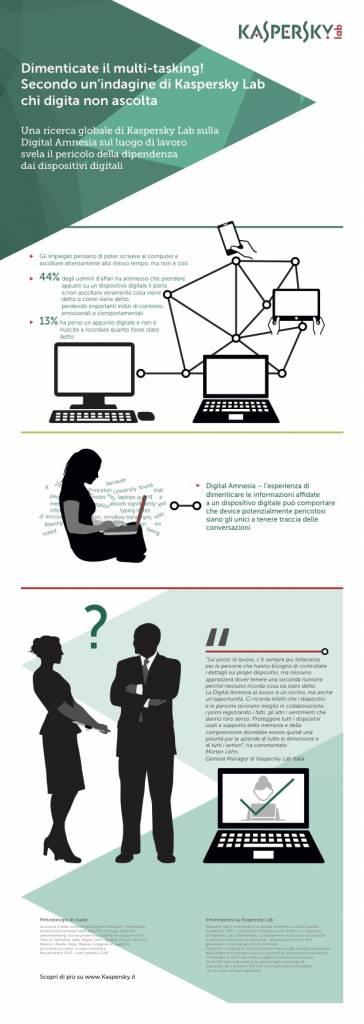 DigitalAmnesia kaspersky 364x1024 - Basta Multitasking: chi digita non ascolta, arriva la digital amnesia secondo Kaspersky