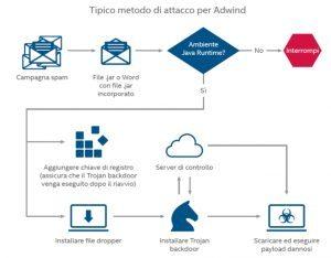 qtr 1 300x234 - Proteggiti dalle minacce informatiche: leggi il report McAfee