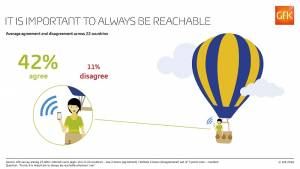 Always_reachable_Total_Web-RGB_GfK-Infographic_LOW