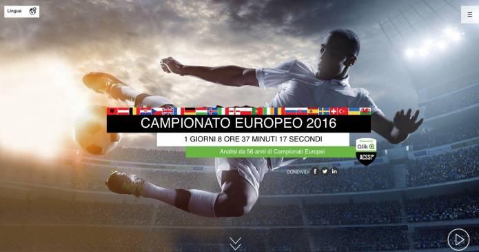 EURO 2016: tutti i goal ed i risultati con l'app di Qlik