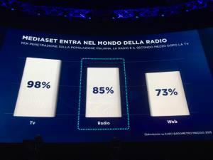 PRESENTAZIONE DEI PALINSESTI MEDIASET NIGHT16 300x225 - Palinsesti Mediaset: Piersilvio Berlusconi rilancia il futuro del gruppo