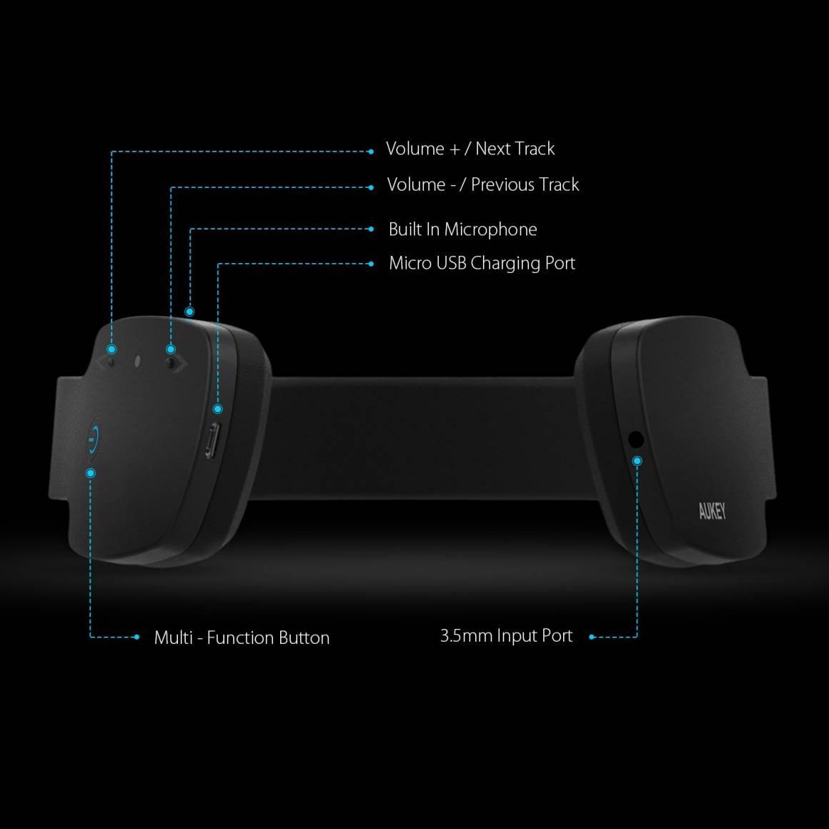 aukey 1 1160x1160 - AUKEY EP-B18: Recensuone delle cuffie Bluetooth tascabili