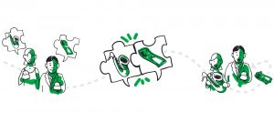 facebook 300x134 - Finanziamenti online sugli e-commerce: oggi è easy con Soisy!