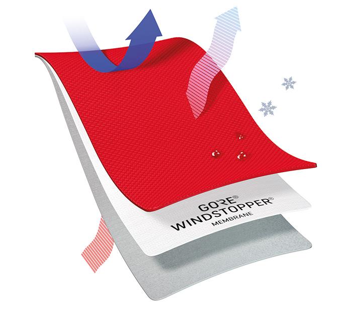 windstopper laminate 690 - Come scegliere l'abbigliamento da corsa
