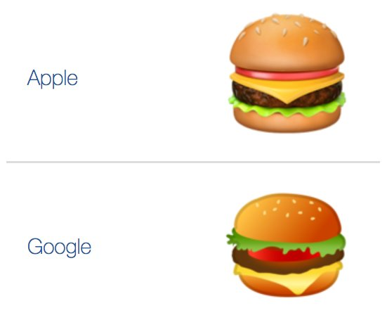 cheeseburger - Emoji corretta su Android: formaggio del cheesburger sopra la carne