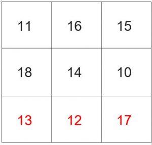 quadrato magico 300x286 - SantaLucia e il suo quadrato magico del 13 dicembre
