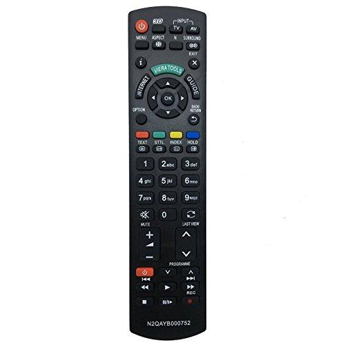 allimity nuovo prodotto n2qayb000752 telecomando di ricambio per panasonic - I nuovi prodotti di Panasonic e le novità delle soluzioni professionali lanciate a IBC 2013
