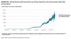 quanta bitcoin è lì