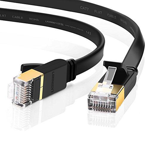 ugreen cavo di rete ethernet cat 7 cavetto piatto lan rj45 patch alta - La velocità della rete internet in italia è pessima: la connettività in Italia peggio che nel terzo mondo
