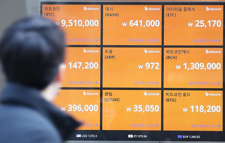 borsa - Bitcoin giù, gli investitori si fanno prendere dal panico e vendono criptovalute
