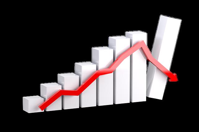 graph 3078539 640 - E' iniziato il crollo dei mercati finanziari? Nessuno lo sa, ma…