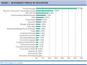 respondent 300x226 - Ricerca CFA. Chi paga i dati necessari a valutare gli investimenti?