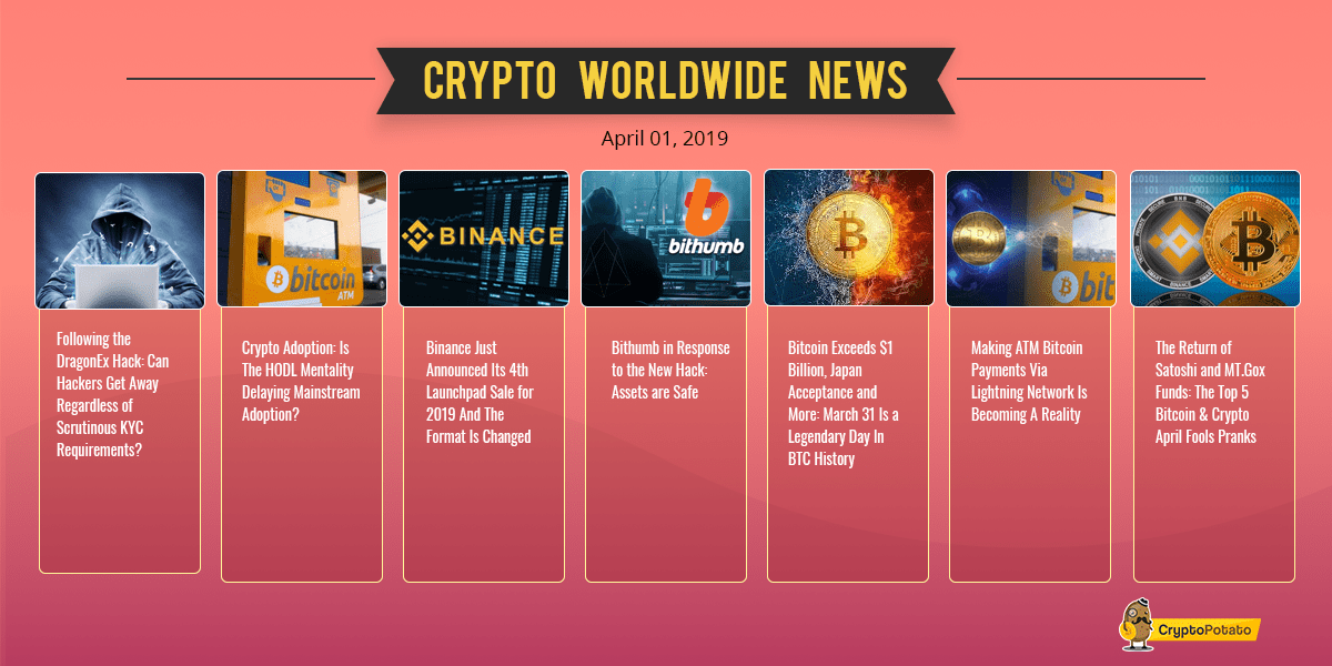 Bitcoin Records 2019 High As Market Cap supera $ 163B - Crypto Weekly Market Update April.2