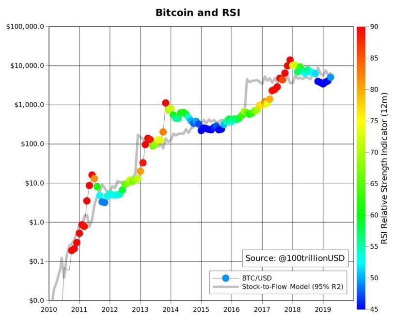come possiamo essere sicuri che il prezzo del bitcoin sia finito 1 - Come possiamo essere sicuri che il prezzo del bitcoin sia finito?