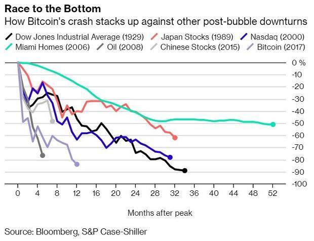 come possiamo essere sicuri che il prezzo del bitcoin sia finito - Come possiamo essere sicuri che il prezzo del bitcoin sia finito?