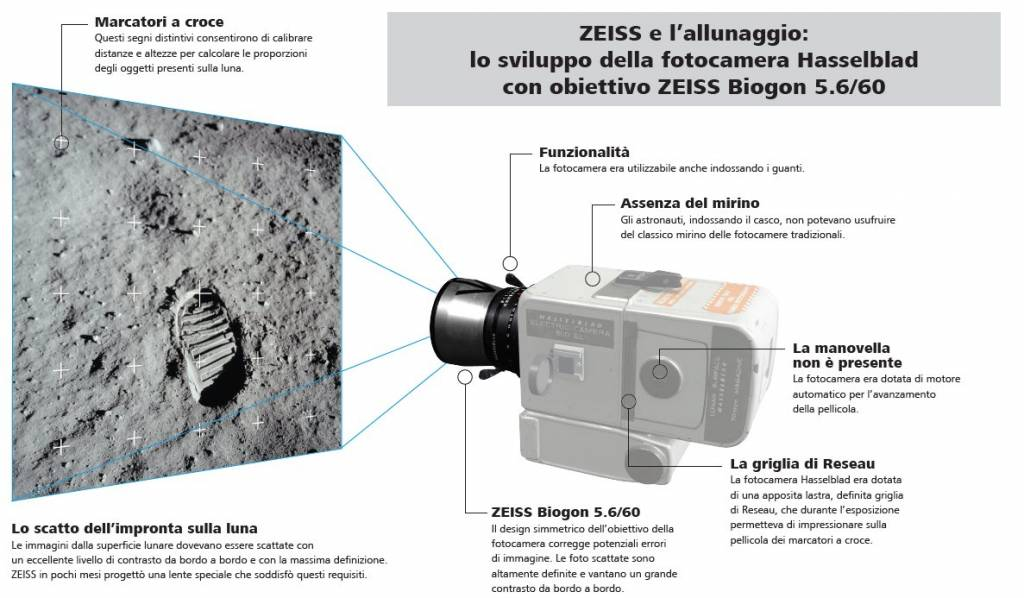 zeiss 1024x598 - Cinquant'anni dopo. Obiettivi Zeiss fatti su misura per la Luna