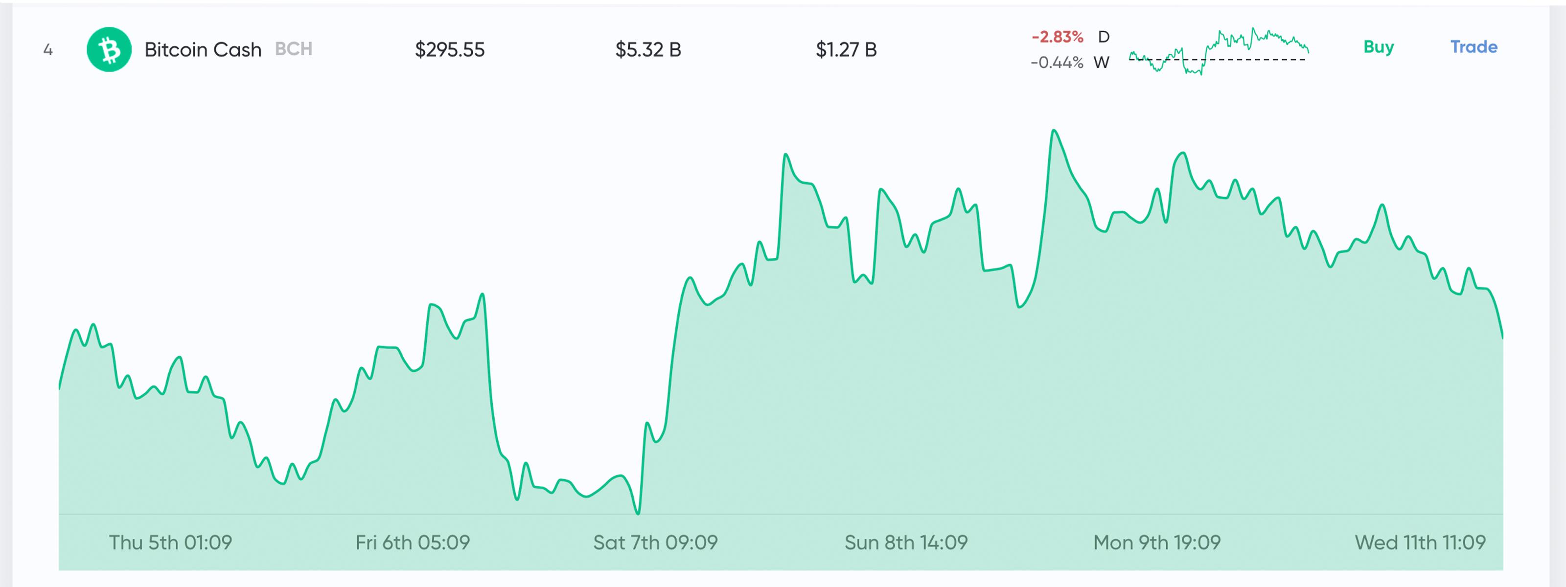 prospettive di mercato lincertezza si costruisce con i volumi del thin trade e il lancio di futures su bitcoin bitcoin news 2 - Il lancio di futures su Bitcoin potrà risollevare il tragico mercato delle Cryptovalute?