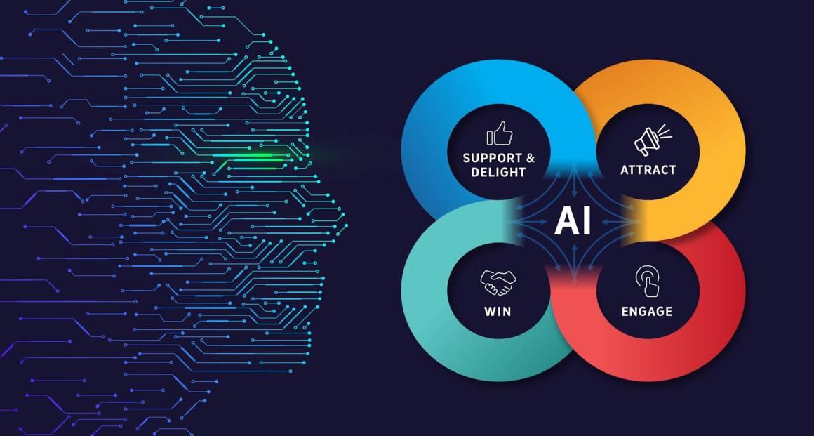 come la tecnologia ai aiuta le aziende a migliorare il marketing 1160x621 - Come la tecnologia AI migliora il marketing delle aziende